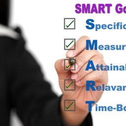Improving-Workplace-Productivity-through-SMART-Goals-